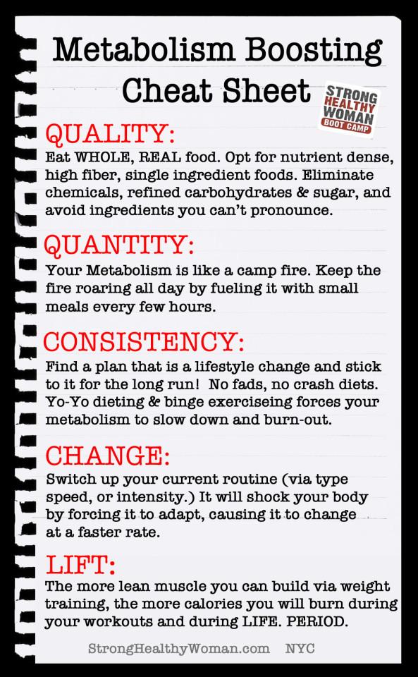 Metabolism Boosting Cheat Sheet